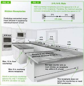 Photo Wiring Diagram For House Outlets Kitchen Receptacle