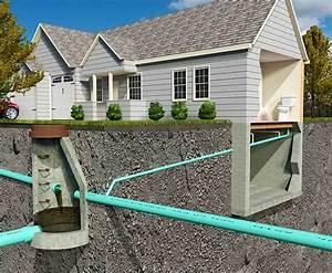 Fosse Septique Beton Ancienne : entretien d une fosse septique ~ Premium-room.com Idées de Décoration