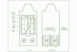 1999 Lincoln Navigator Central Junction Fuse Box Diagram