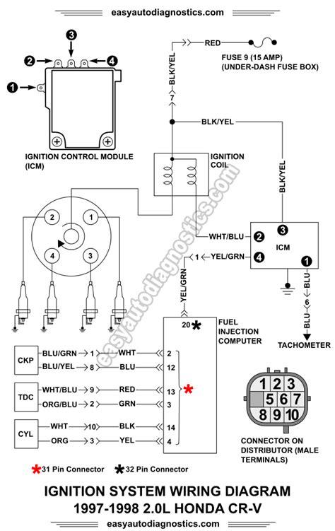 honda cr  ignition system wiring diagram