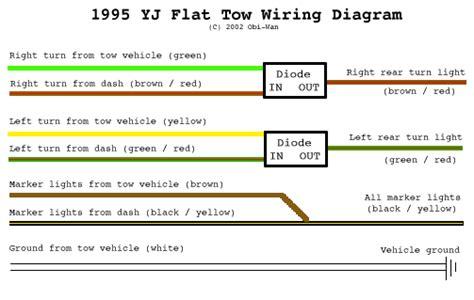 Pin Flat Trailer Plug Wiring Diagram Australia