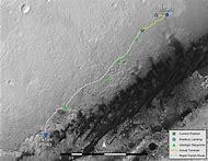 Mars Curiosity Rover Route