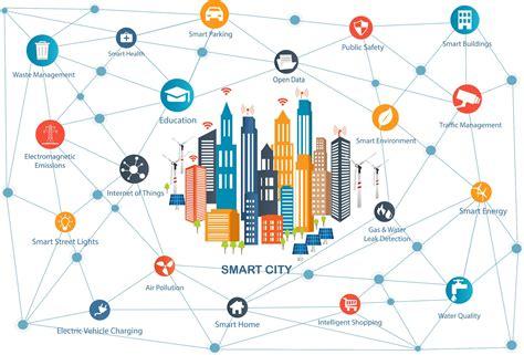 improved smart waste management for smart city inovatink medium