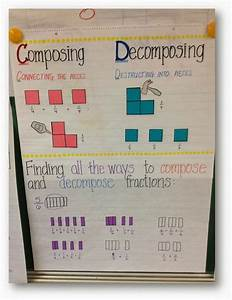 17 Best Images About Anchor Charts For Math On Pinterest