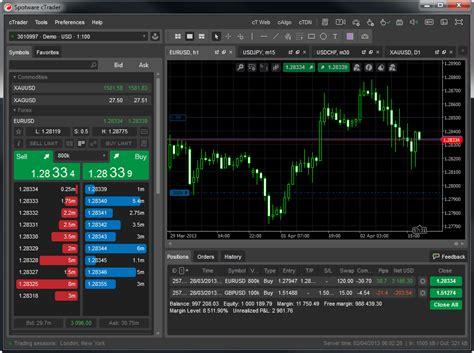 forex trading platform the ctrader ecn trading platform