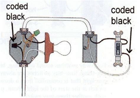 receptacle how to wire programmable switch to only a