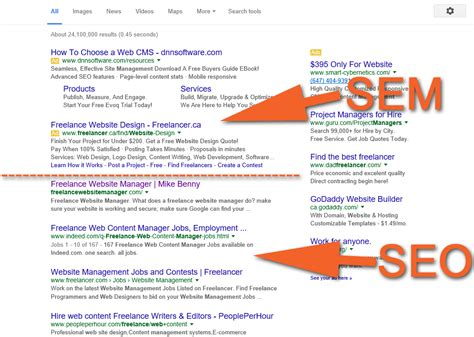 Seo Sem Marketing by Should You Put Money Into Seo Or Sem Freelance Website