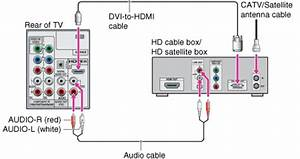 getting started connecting the tv hd cable box hd With cable tv wiring box