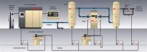 Basic Plant Air Compressor Piping Diagram