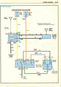 similiar electric antenna keywords power antenna wiring diagram on 79 corvette power antenna wiring