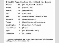 A Look At Cruise Ship Registry 14032011