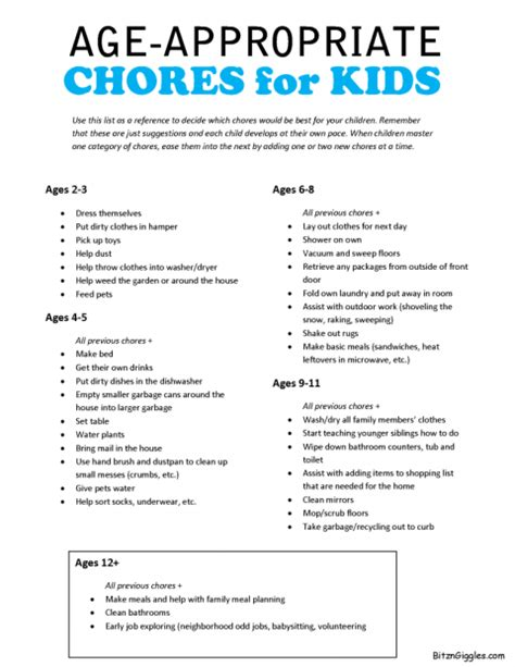 age appropriate chores for kids with free printable