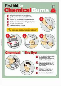 First Aid Posters | Safety Poster Shop