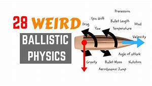 28 Weird External Ballistic Effects Explained With Pictures