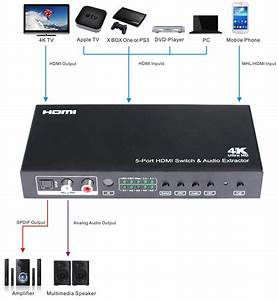 5x1 Hdmi Switch With Audio Extraction  Support Ultra Hd 4k