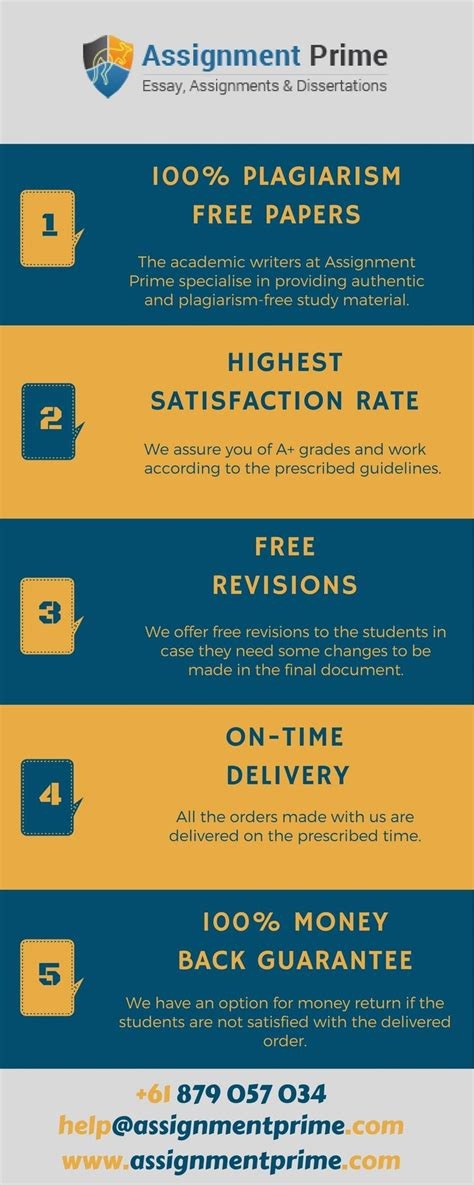 Cheap Dissertation Hypothesis Writer For Hire Uk by Cheap Dissertation Hypothesis Writer Website Www