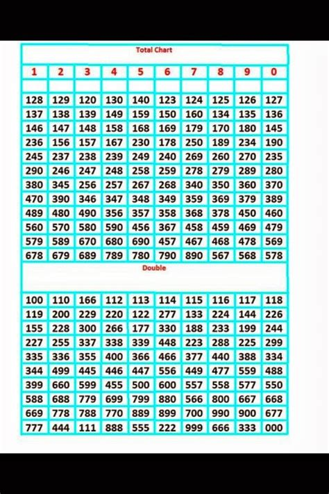 lottery vip tips thai lottery yearly chart 1969 thai lotto vip free tips adanih