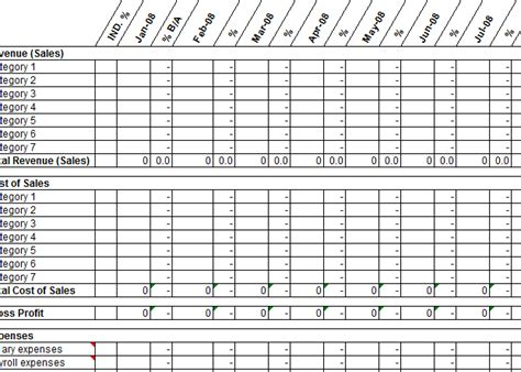 monthly profit and loss template 12 month profit and loss projection template my excel templates