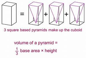MEDIAN Don Steward mathematics teaching: volume of a pyramid  Volume
