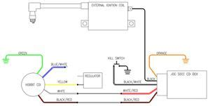4 Pin Cdi Ignition Wiring Diagram by Hobbit Cdi Wiring Moped Wiki