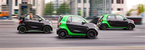Green Design, Innovation
