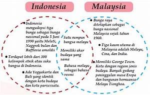 Sungguh Menarik Kehidupan Sosial Budaya Penduduk Negara Di