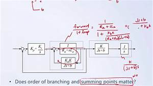System Dynamics And Control  Module 13c - Example Block Diagram Reduction