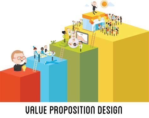 value proposition design value proposition design workshop slides lifehack hq