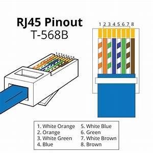 Rj45 B Wiring Diagram