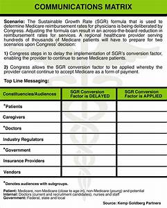 26 images of hospital communication plan template With project communication matrix template