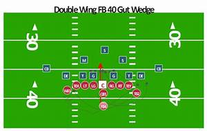 Offensive Play  U2013 Double Wing Wedge  U2013 Vector Graphic Diagram