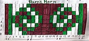 Threading Diagram  Ram U0026 39 S Horn