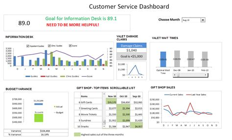 project management dashboard excel template