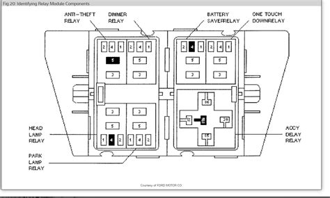 Fuse Box Diagram Have Lost The Manual Need