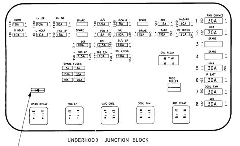97 Saturn Sc2 Fuse Box by Looking For A Fuse Diagram For 95 Saturn Sl2