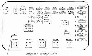 1996 Saturn Sl Fuse Panel Diagram