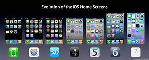 How Apple's iPhone Home Screen Has Changed Over The Years