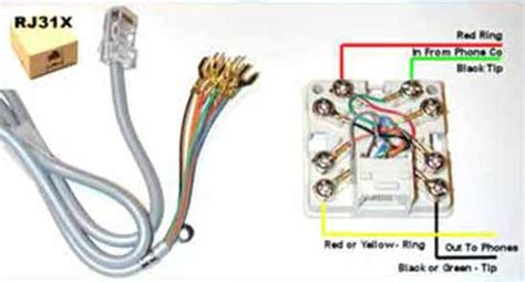 Wiring Diagrams Diy Security Alarm System Professional