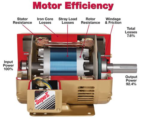 Baldor High Efficiency Wiring Diagram by What To About The New Efficiency Standards For