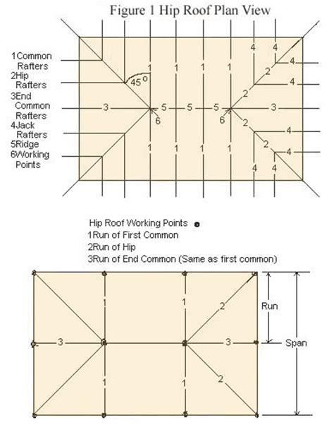 hip roof calculator shingles minimalist how to frame hip roofs house ideas