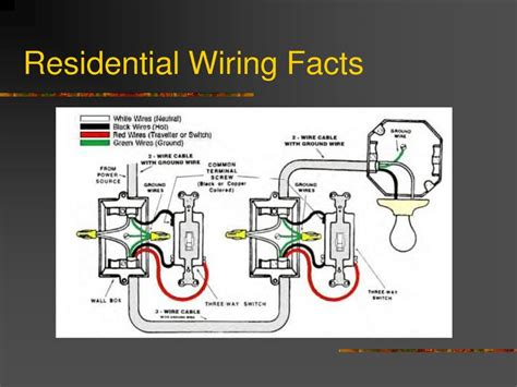 Electrical Wiring Diagram Of A House
