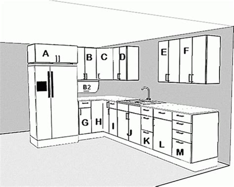 Simple Kitchen Cabinets Layout Design