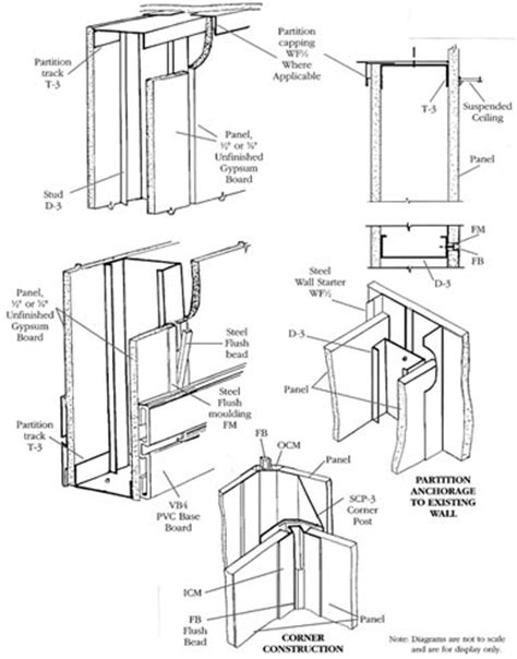 wall system wall systems