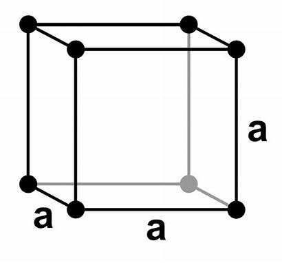 Cubic Simple Svg Wikipedia Archivo Imagen