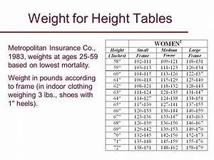 Body Fat Chart Men Difference Between Obesity And Overweight Keep Vitality