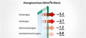 U Wert Fenster Berechnen : u wert fenster erkl rung w rmedurchgangskoeffizient ~ Themetempest.com Abrechnung