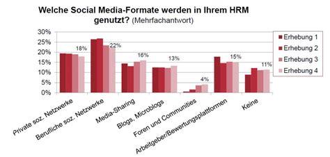 Deutsche Kleinunternehmen Entdecken Social Media Itespressode