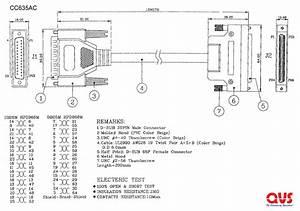 Cc635ac