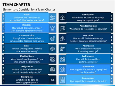 team charter powerpoint template sketchbubble