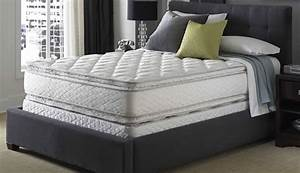 Queen serta perfect sleeper sapphire suite double sided for Dual pillow top mattress
